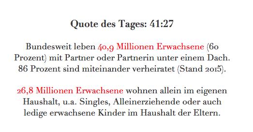 Quote Verheiratete vs Unverheiratete in Deutschland